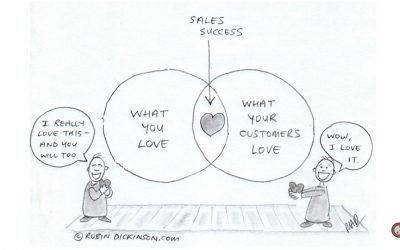 What is the Real Secret to Sales Success?